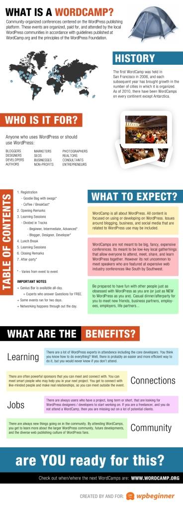 WordCamp Infographics by wpbegineer.com
